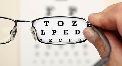Types of Eyeglasses Prescriptions