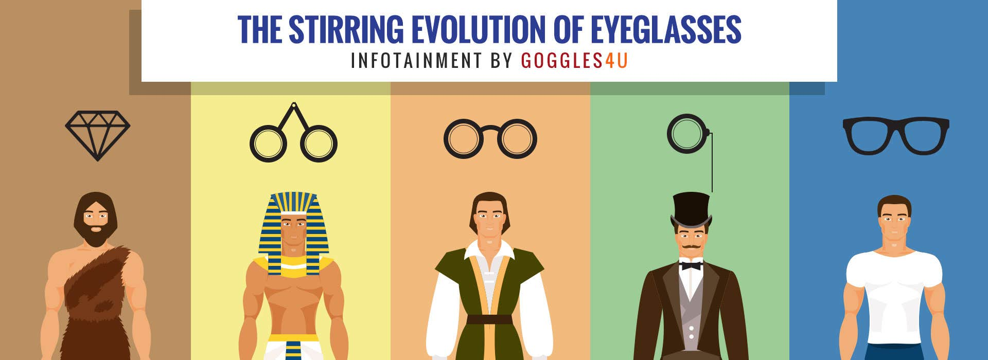 A Stirring Evolution of Eyeglasses: Infotainment By Goggles4U