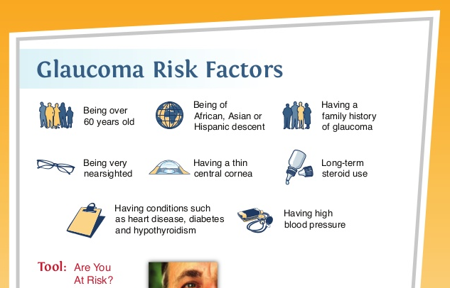 Glaucoma Risk Factor