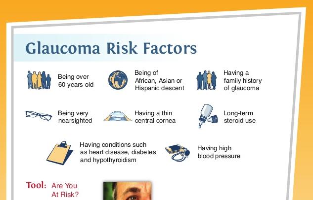 Glaucoma Risk Factor