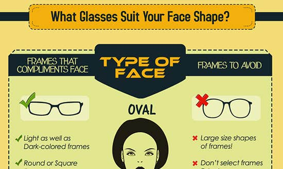 cd37fdc8497 Best Frame Styles For Your Face Shapes