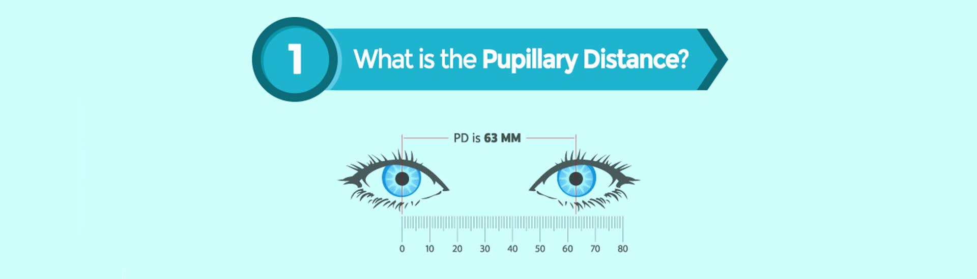 HOW TO MEASURE YOUR PUPILLARY DISTANCE