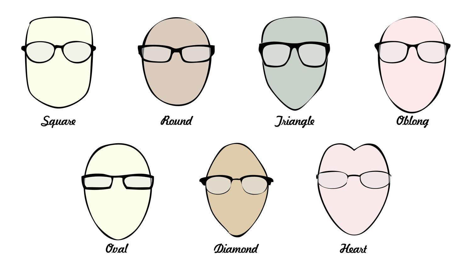 Types Of Glasses Frames For Face Shapes : Buy Prescription Eyeglasses Online - Goggles4u.com