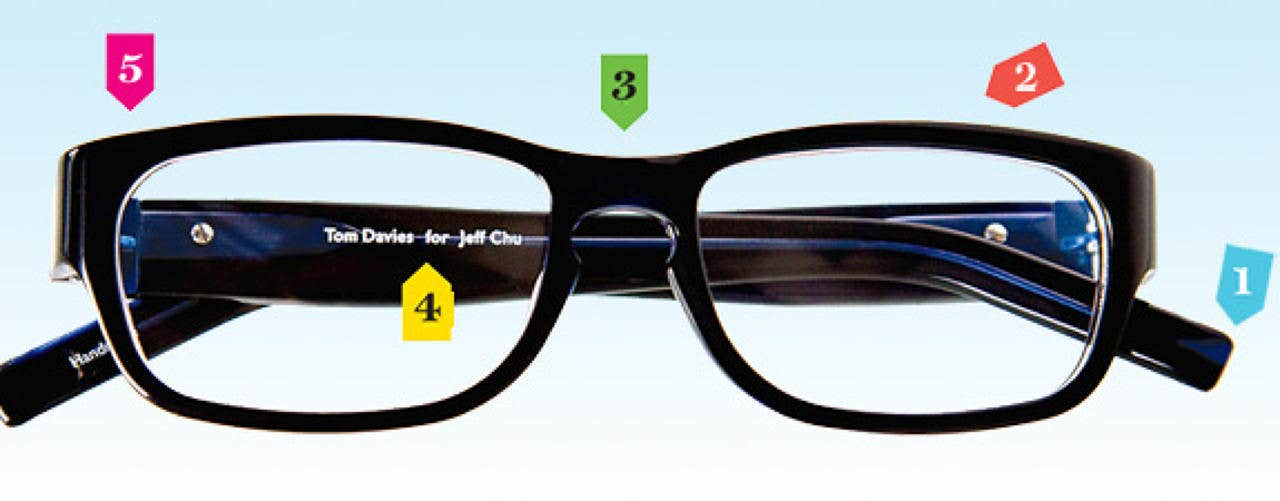 How big is the eyeglass industry