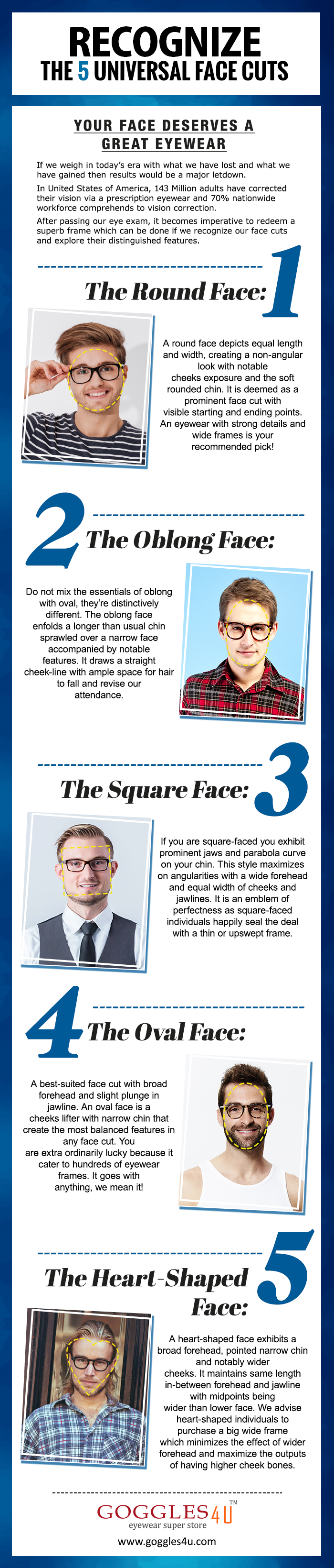 Infographic - Frame Shapes for Face Cuts